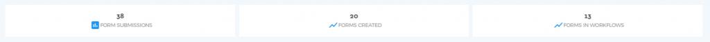form dashboard