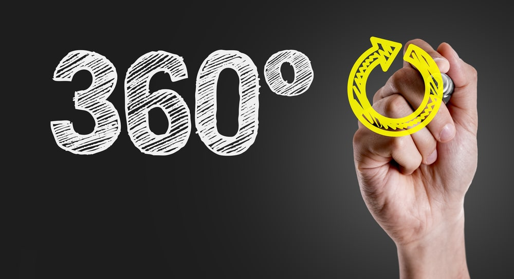 Get a 360 degree View of Your Business and Start Gaining Control